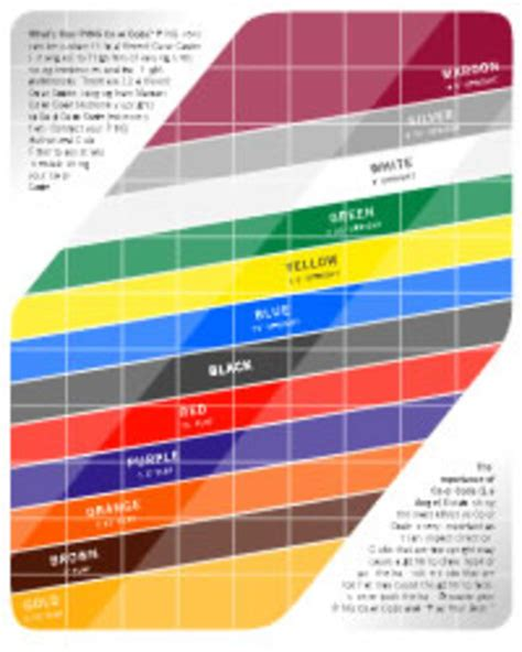 ping color chart ping color code chart world of printable and chart