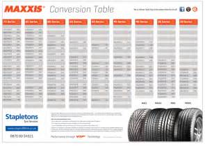 Car Tyre Pressure Kpa To Psi Conversion Tyre Conversion Maxxis Ireland