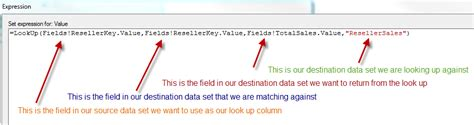 Analytics Lookup Ssrs 2008 R2 Lookup And Lookupset Functions Data And