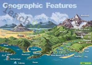 Definition Of Landscape In Geography Earth S Change Land Water Ms Lohitsa S Science Classes