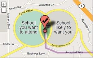 Fit Mba Application by Does The School Fit