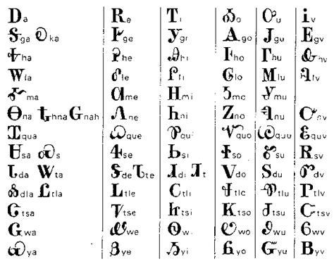 lettere e simboli strani alfabeto