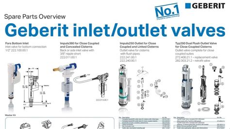 villeroy and boch toilet cistern spare parts geberit inlet and outlet valves geberit australia