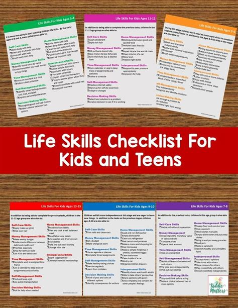 biography checklist for students 450 best social emotional learning images on pinterest