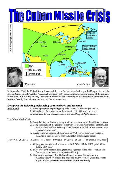 Cuban Missile Crisis Worksheet by Cuban Missile Crisis Worksheet Worksheets For School