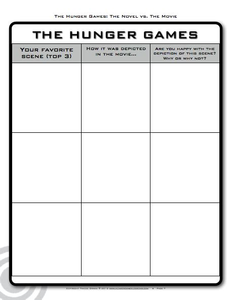 book report the hunger 15 best images of the hunger review worksheet