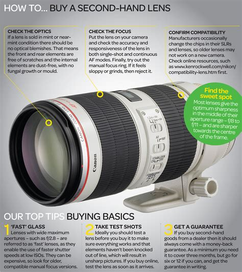 how to buy sheets lenses how to use choose and adapt lenses for your new dslr digital world