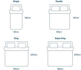 Full Duvet Dimensions 17 Melhores Ideias Sobre Medidas Cama King No Pinterest