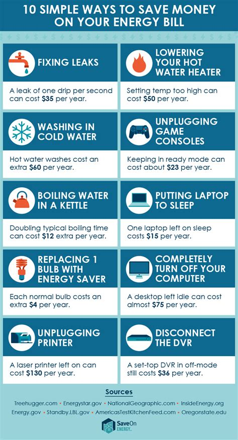 home design cost saving tips fast ways to cut your home energy bills