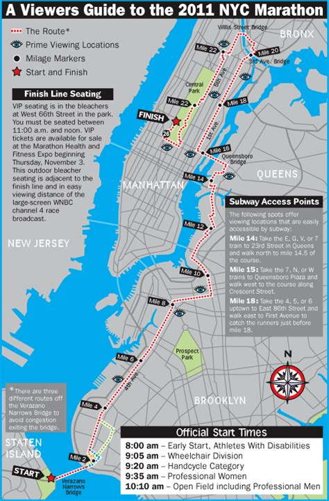 nyc marathon map related keywords suggestions for nyc marathon route map