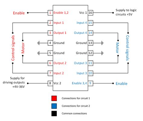 pin diagram of l293d pi raspberry pi pinout wiring wiring diagram