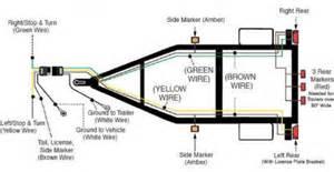 repair rewire trailer wiring diagram wiring jope