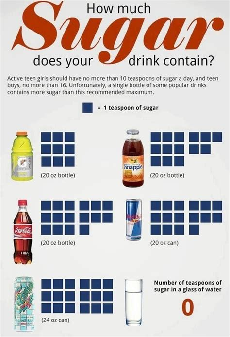 28 best rethink your drink images on pinterest healthy