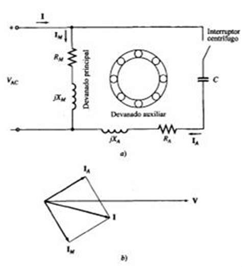 capacitor motor de arranque el motor de arranque por capacitor y capacitor en marcha monografias