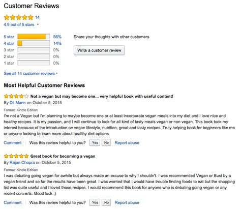 what does an immediate review of a textbook section involve behind a kindle book launch 700 downloads in 3 days