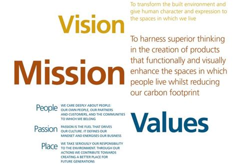 best 20 vision statement ideas on vision and