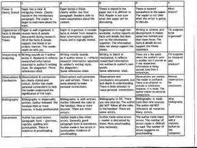 Apa Style Research Paper Rubric by Exle 1 Research Paper Rubric Cornell College Source