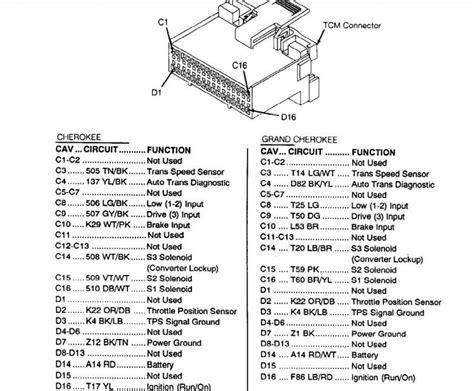 95 lt1 alternator wiring diagrams wiring diagrams for gmc