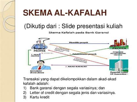 Letter Of Credit Dalam Bank Syariah Fiqh Muamalah Akad Kafalah