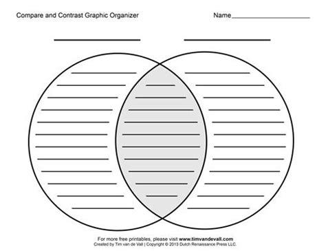 printable venn diagram kindergarten 25 best ideas about venn diagram printable on pinterest