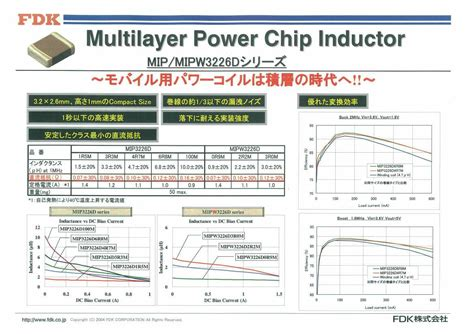 chip inductor datasheet multilayer chip inductor applications 28 images mlg0402q mlg0603p tech journal tdk