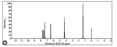 Proton Nmr Spectrum solved he proton nmr spectrum for a compound with the for