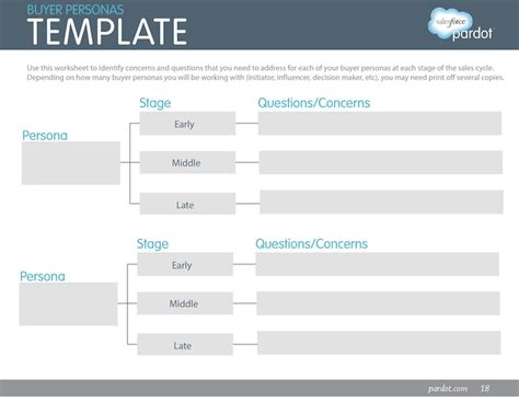 Mapping Content To The Buyer S Journey Worksheet Salesforce Pardot Content Creation Template