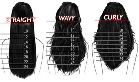 what is the best lenght of hair for a saggin jawline hair length guide ondibu hair