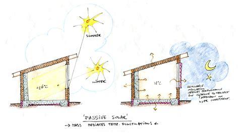 Zero Energy House Plans by Passive Solar House Ecocentric Design