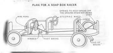 Brake System For Soap Box Car Salem City Gravity Gran Prix Soapbox Derby Plans