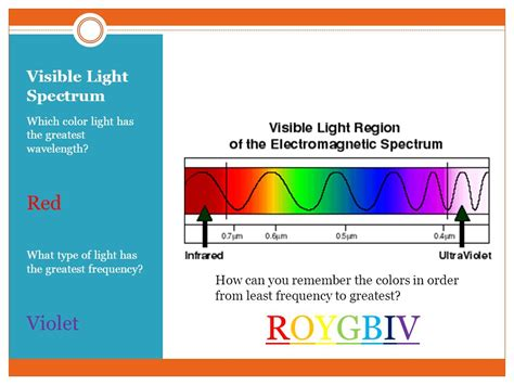 electromagnetic spectrum visible light electromagnetic spectrum ppt