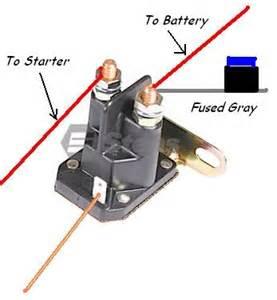 white lawn mower wiring diagram get free image about white get free image about wiring diagram
