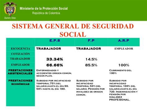 aportes en seguridad en 2016 social colombia 2016 aportes a seguridad social en colombia ley 100 de