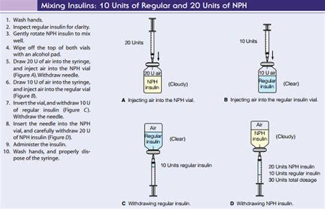 Drawing Up Insulin by 18 Fundamentals Of Nursing Flashcards Nursebuff