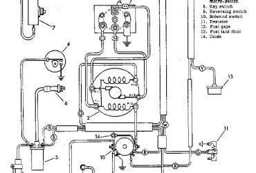 ez go golf cart wiring diagram pdf wedocable