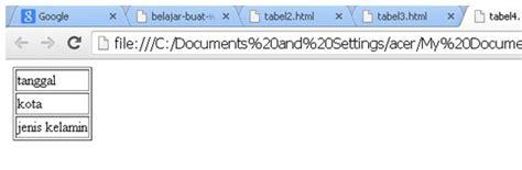 membuat tabel kode html cara membuat tabel dengan kode html