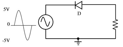 diode circuit analysis questions circuit analysis half wave recitifer diode 0 7v problems electrical engineering stack exchange