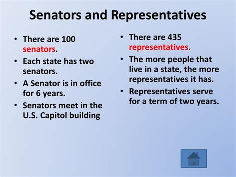 how long is a house of representatives term how is a house of representatives term 28 images the legislative branch ppt how