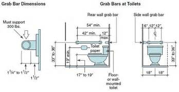 Ada Compliant Bathroom Faucets Adjusting Your Home For Accessible Living