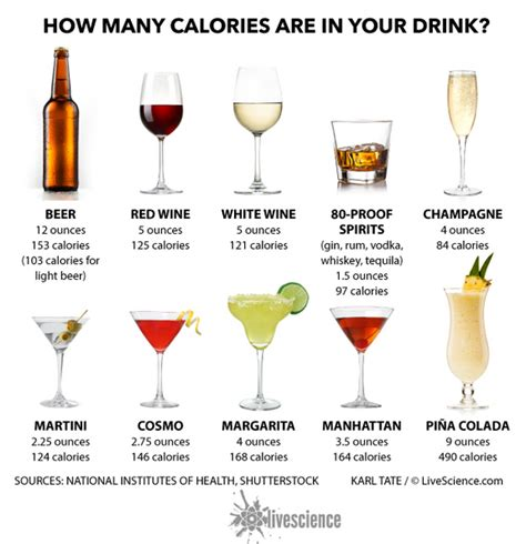 target 100 the world s simplest weight loss program in 6 easy steps books cheers counting the calories in alcoholic drinks