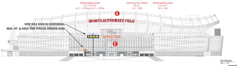 denver post sports section sports authority at mile high field drops request for more