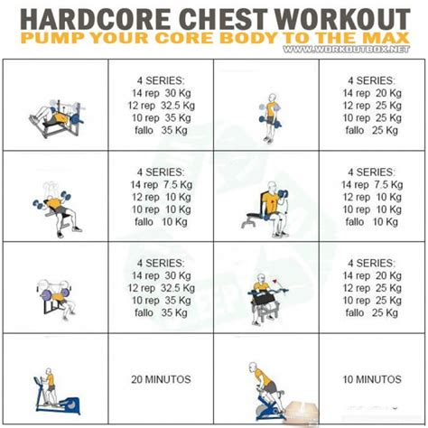 the 15 best chest exercises hardcore chest workout pump your core body the max bicep