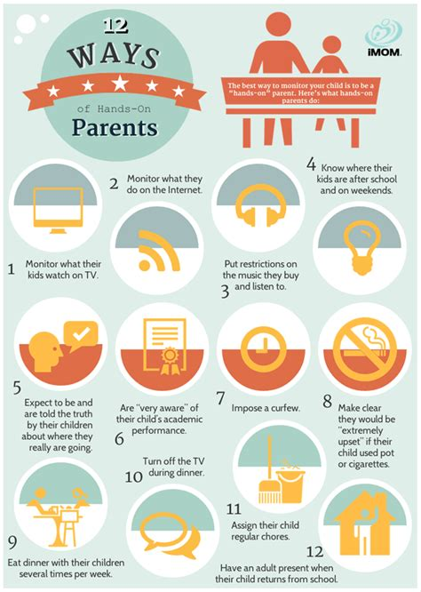 positive parenting a simple concise and complete guide to positive parenting books infographics cobalt institute of math and science