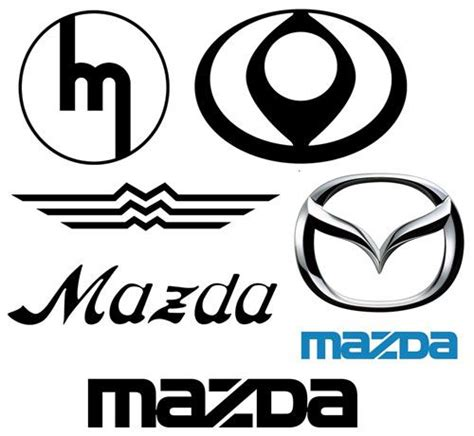 mazda logo history mazda logo history mazda mazda cars and rx7