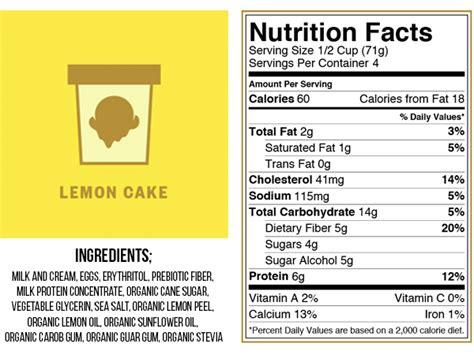 best nutrition new kroger copycat halo top myfitnesspal