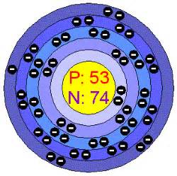 Number Of Protons In Iodine Chemical Elements Iodine I