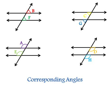 how do you indicate congruent angles in a diagram definition of supplementary angles pictures