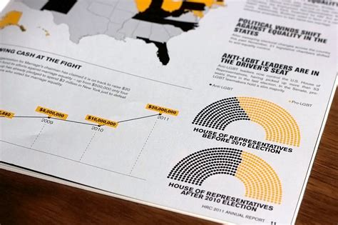 graphis design annual 2013 human rights caign annual report graphis
