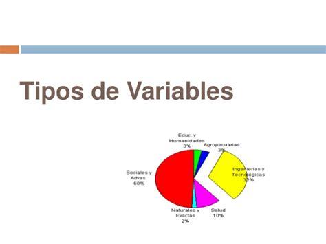 tipos de imagenes figurativas realistas tipos de variables para taller