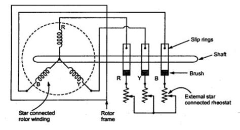 how slip ring motor works slip ring rotor or wound rotor your electrical home